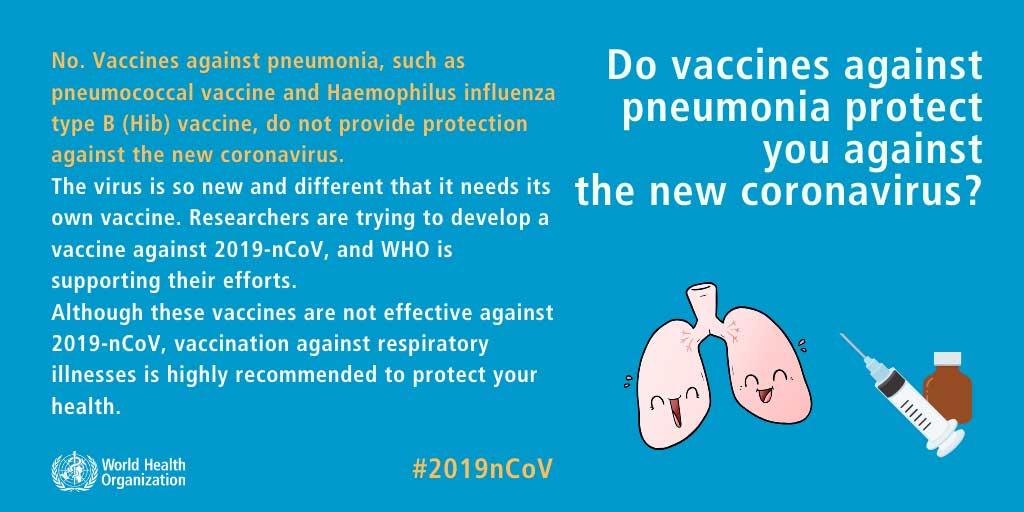 COVID-19 Virus Facts