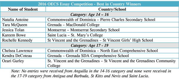 caribbean essay competition